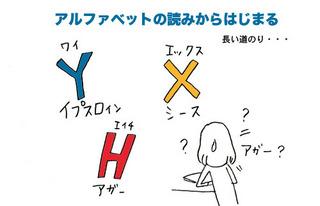 アルファベットの.jpg
